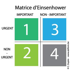 Matrice D'Einsehower
